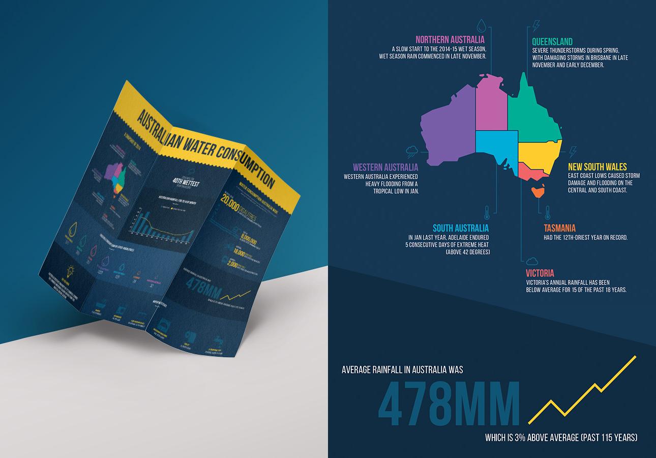 tankworks-infographic-tri-fold