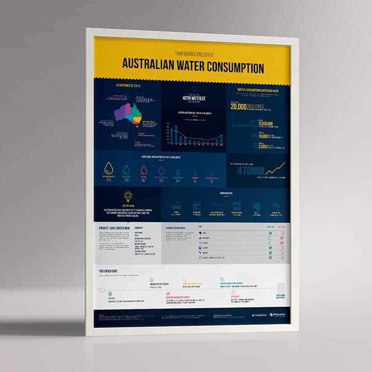 Tankworks Infographic